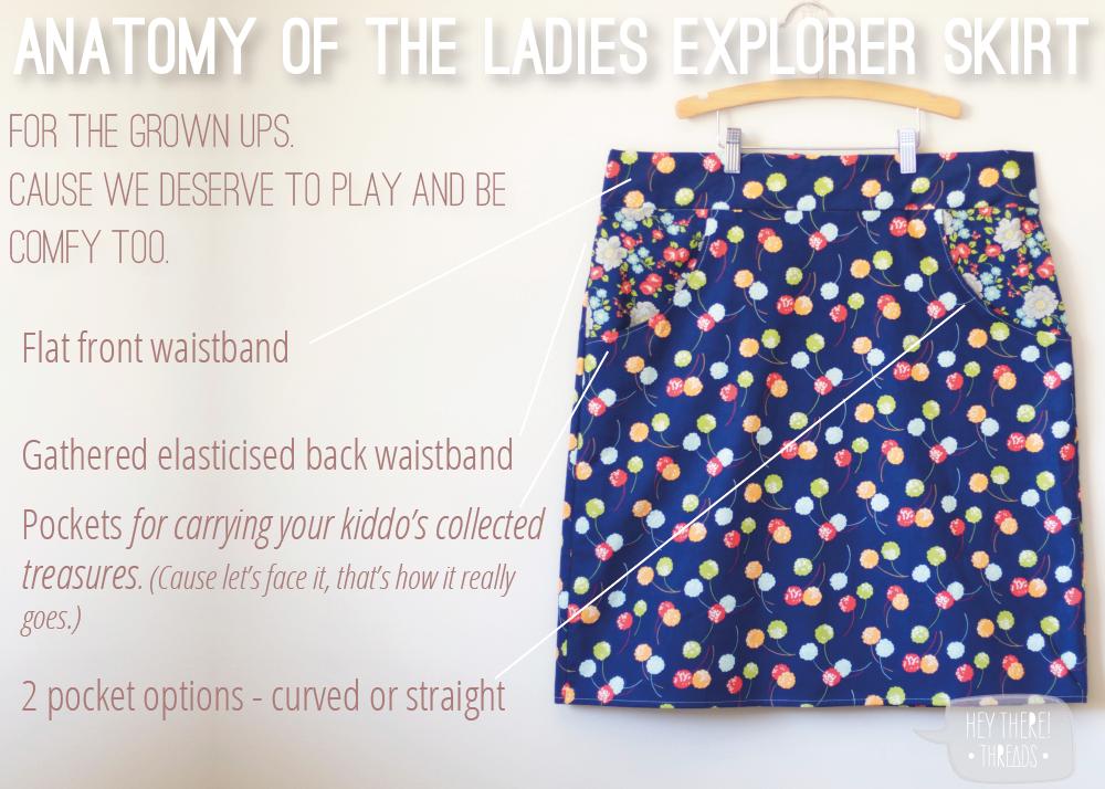 Anatomy-of-Ladies-Explorer-Skirt-Hey-There-Threads