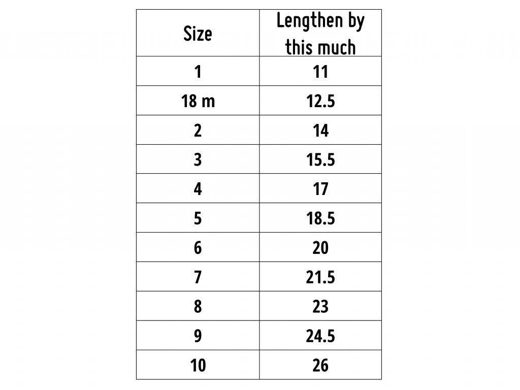 lengthen